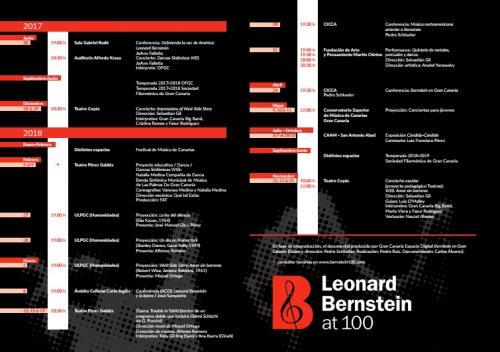 Centenario del nacimiento de Leonard Bernstein