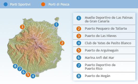 Puertos deportivos en Gran Canaria